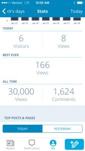 1000 posts A